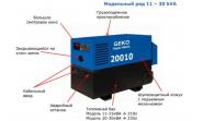 Генератор дизельный GEKO 20010 ED-S/DEDA-S